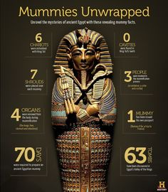 ĐỀ THI IELTS READING VÀ ĐÁP ÁN-Ancient Egypt
